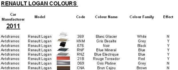 таблица кодов цвета автомобилей renault