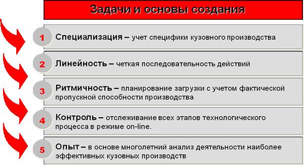 Программный комплекс ИКАР